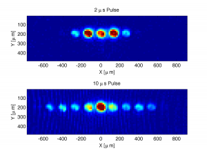 ToF image of BEC after different durations of a single Kapitza-Dirac pulse
